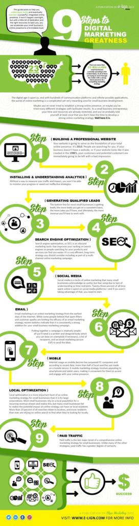 9-steps-to-internet-marketing-greatness