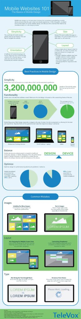 mobile-website-design-6-common-mistakes-you-must-avoid1