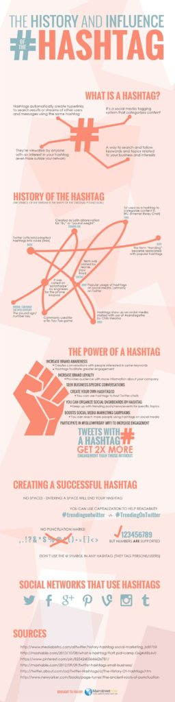 social-media-hashtags-what-they-are-and-5-reasons-you-should-use-them1
