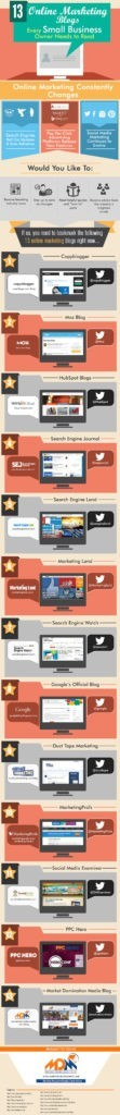 want-to-learn-online-marketing-here_s-13-blogs-you-should-follow1