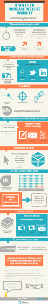 8-ways-to-increase-the-visibility-of-your-website