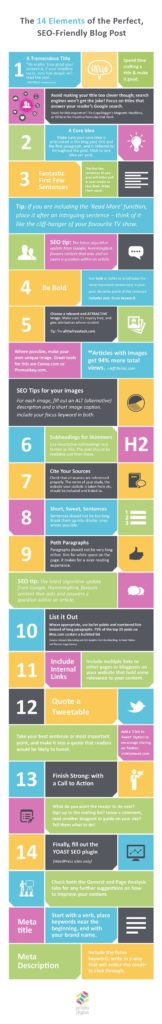 seo-for-bloggers-14-essential-elements-of-a-google-friendly-blog-post1