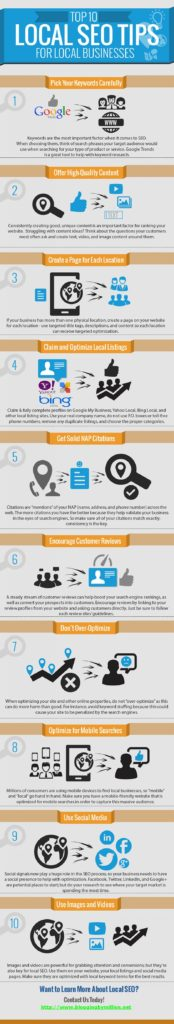want-more-local-customers-to-find-you-10-steps-to-local-seo-success1