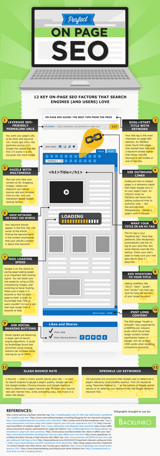 12 Steps to Create the Perfectly Optimised Webpage