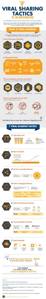 SEO: 7 Steps to Make Your Infographics Go Viral & Build a Load of Links