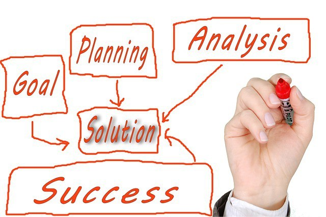 How To Create An Effective Internet Marketing Plan