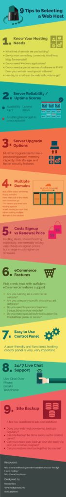 Website Hosting: 9 Steps You Must Follow Before You Choose Your Host
