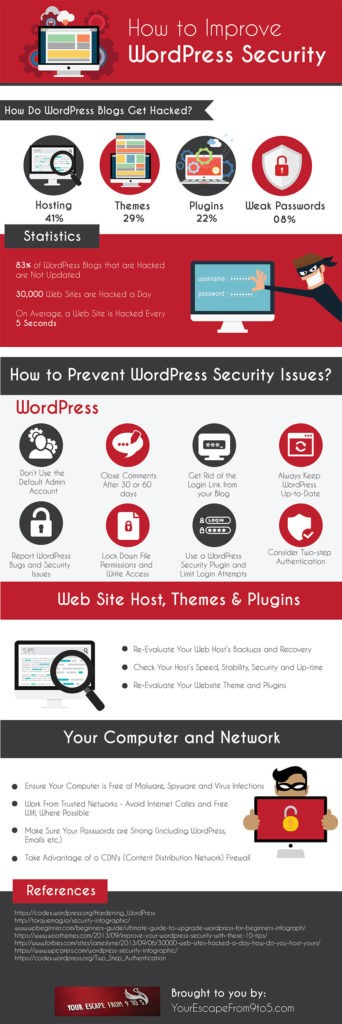 How to Improve WordPress Security [INFOGRAPHIC]