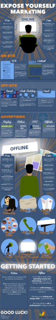 Expose Yourself To Marketing Online - Infographic