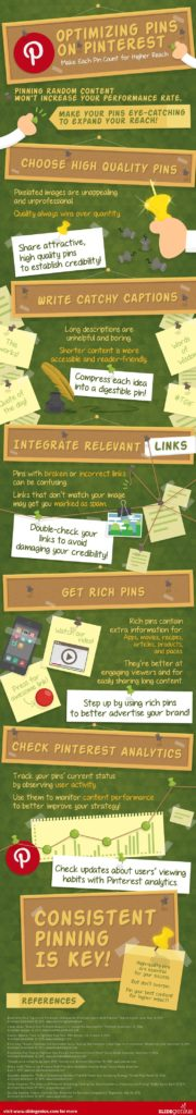 Pinterest Marketing: Optimising Pins On Pinterest - Infographic