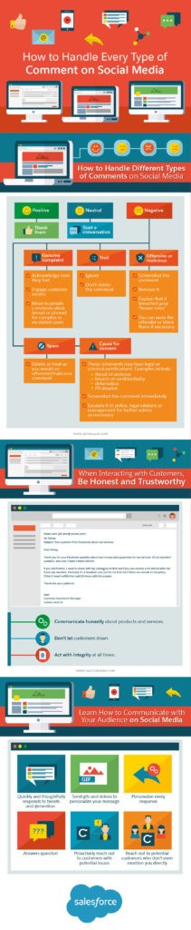 How To Handle Comments On Social Media [Infographic]