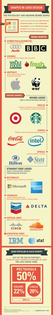 Shapes In Logo Design: The Psychology & Meaning of Shapes