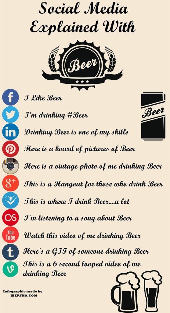 Social Media Explained With Beer! [Infographic]
