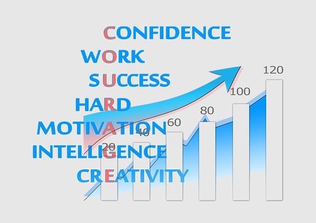 Psychology Secrets For Successful Sales