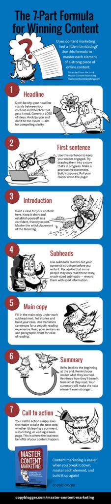 7 Step Formula to Create Viral Blog Posts Every Time [Infographic]