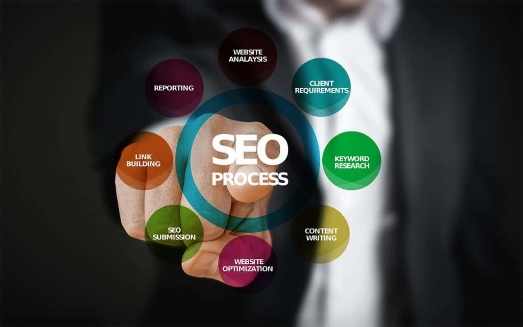 4 SEO Tips for 2018: A Necessity for Your Business