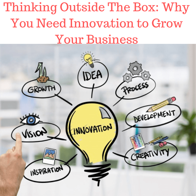 Thinking Outside The Box: Why You Need Innovation to Grow Your Business