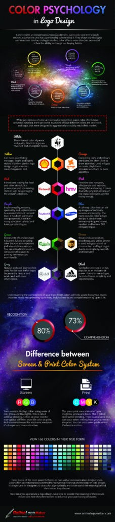 Colour Psychology: How Your Logo Colour Affects Buying Habits